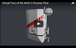 WDV-V video thumnail 150 X 100 of process flows